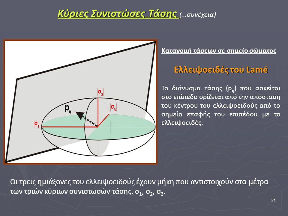 21 Κατανομή τάσεων σε σημείο σώματος Ελλειψοειδές του Lamé Το διάνυσμα τάσης (p ij ) που ασκείται στο επίπεδο ορίζεται από την απόσταση του κέντρου του ελλειψοειδούς από το σημείο επαφής του επιπέδου με το ελλειψοειδές.