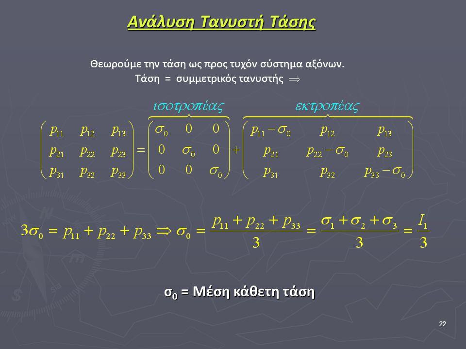 22 Θεωρούμε την τάση ως προς τυχόν σύστημα αξόνων. Τάση = συμμετρικός τανυστής  Ανάλυση Τανυστή Τάσης σ 0 = Μέση κάθετη τάση