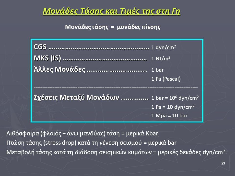 23 Μονάδες Τάσης και Τιμές της στη Γη Μονάδες τάσης = μονάδες πίεσης CGS ……………………………………………… CGS ……………………………………………… 1 dyn/cm 2 MKS (IS) ……………………………………… MKS (IS) ……………………………………… 1 Nt/m 2 Άλλες Μονάδες …………………………..
