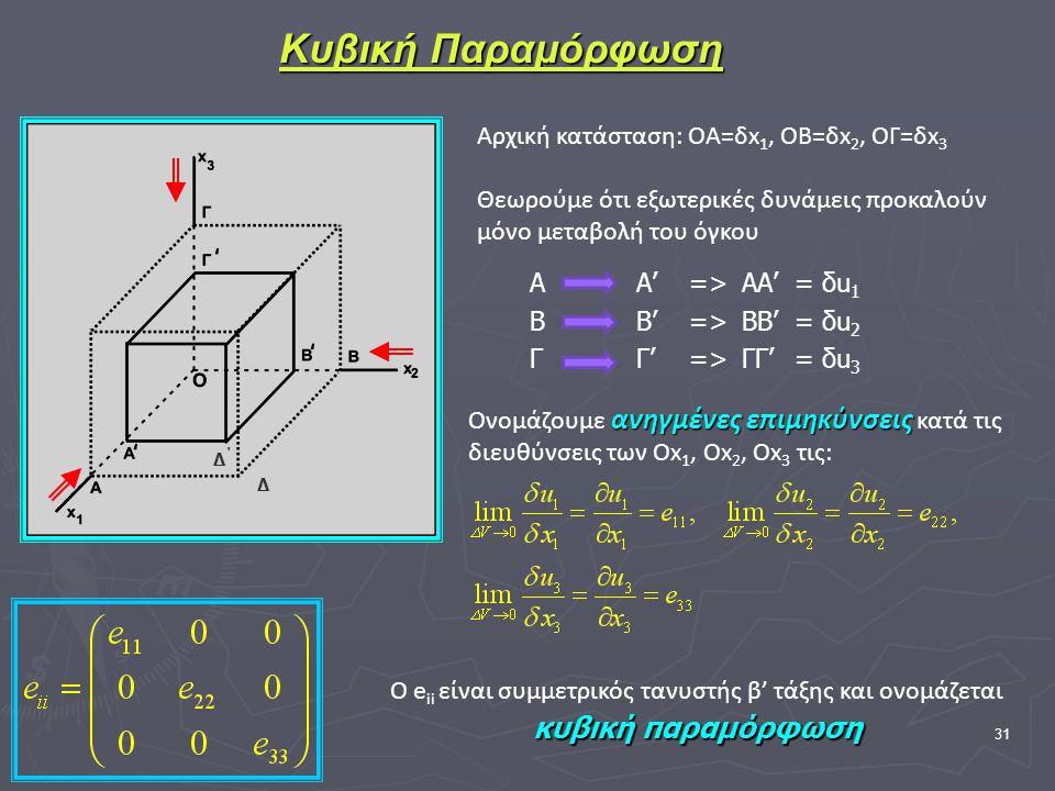 31 Κυβική Παραμόρφωση Δ Δ΄Δ΄ Αρχική κατάσταση: ΟA=δx 1, ΟB=δx 2, ΟΓ=δx 3 Θεωρούμε ότι εξωτερικές δυνάμεις προκαλούν μόνο μεταβολή του όγκου ΑΑ'=>ΑΑ'= δu 1 ΒΒ'=>ΒΒ'= δu 2 ΓΓ'=>ΓΓ'= δu 3 ανηγμένες επιμηκύνσεις Ονομάζουμε ανηγμένες επιμηκύνσεις κατά τις διευθύνσεις των Οx 1, Ox 2, Ox 3 τις: Ο e ii είναι συμμετρικός τανυστής β' τάξης και ονομάζεται κυβική παραμόρφωση