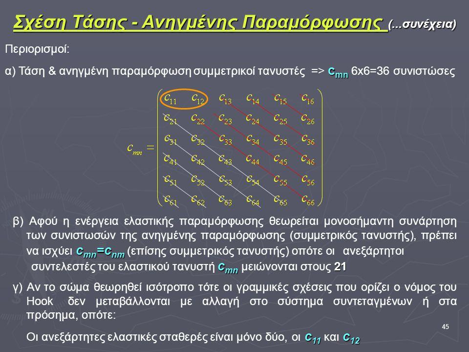 45 Περιορισμοί: c mn α) Τάση & ανηγμένη παραμόρφωση συμμετρικοί τανυστές => c mn 6x6=36 συνιστώσες Σχέση Τάσης - Ανηγμένης Παραμόρφωσης (...συνέχεια) c mn =c nm c mn 21 β) Αφού η ενέργεια ελαστικής παραμόρφωσης θεωρείται μονοσήμαντη συνάρτηση των συνιστωσών της ανηγμένης παραμόρφωσης (συμμετρικός τανυστής), πρέπει να ισχύει c mn =c nm (επίσης συμμετρικός τανυστής) οπότε οι ανεξάρτητοι συντελεστές του ελαστικού τανυστή c mn μειώνονται στους 21 γ) Αν το σώμα θεωρηθεί ισότροπο τότε οι γραμμικές σχέσεις που ορίζει ο νόμος του Hook δεν μεταβάλλονται με αλλαγή στο σύστημα συντεταγμένων ή στα πρόσημα, οπότε: c 11 c 12 Οι ανεξάρτητες ελαστικές σταθερές είναι μόνο δύο, οι c 11 και c 12