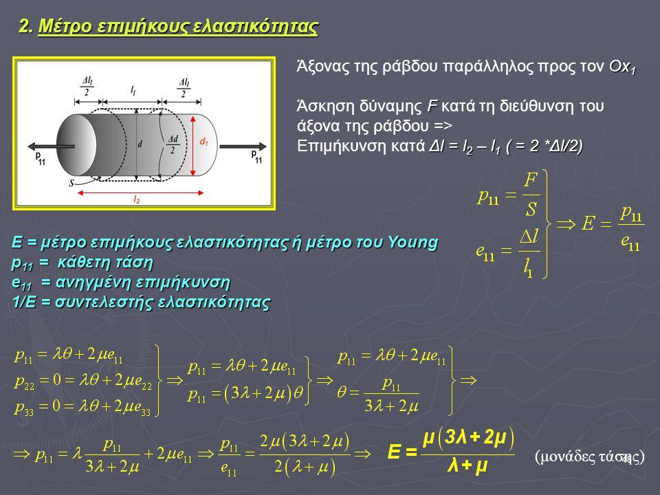48 2. Μέτρο επιμήκους ελαστικότητας d1d1 l2l2 Οx 1 Άξονας της ράβδου παράλληλος προς τον Οx 1 F Άσκηση δύναμης F κατά τη διεύθυνση του άξονα της ράβδο