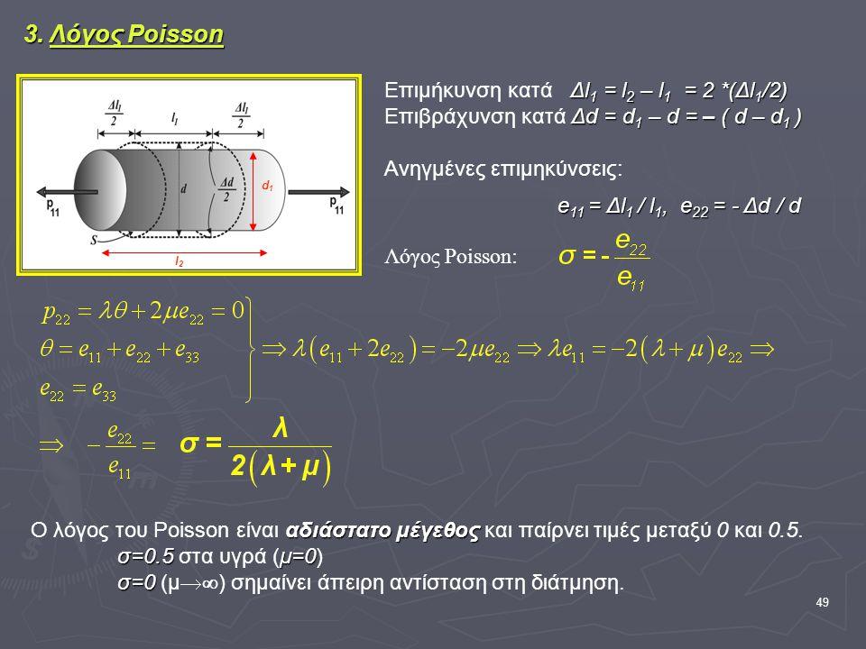49 3. Λόγος Poisson αδιάστατο μέγεθος Ο λόγος του Poisson είναι αδιάστατο μέγεθος και παίρνει τιμές μεταξύ 0 και 0.5. σ=0.5μ=0 σ=0.5 στα υγρά (μ=0) σ=