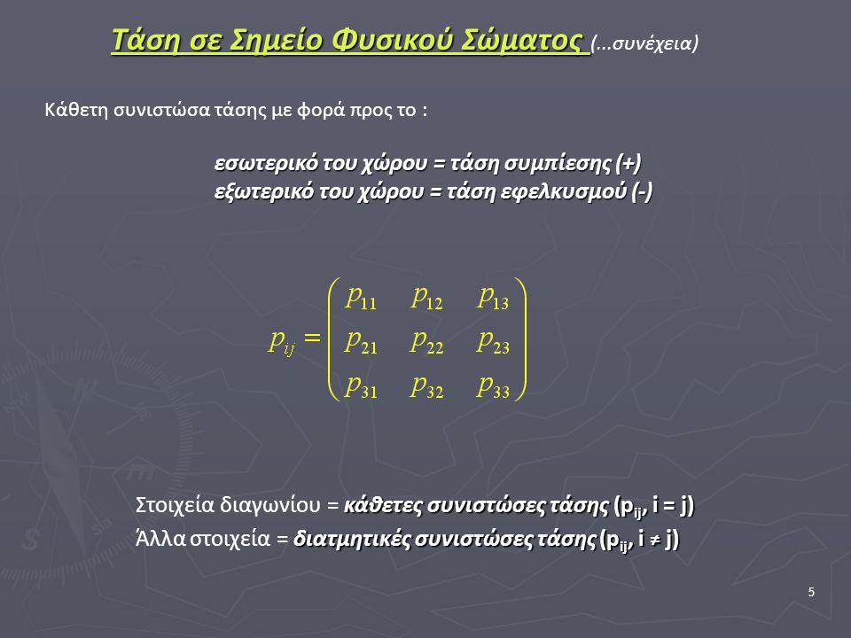 5 Κάθετη συνιστώσα τάσης με φορά προς το : εσωτερικό του χώρου = τάση συμπίεσης (+) εξωτερικό του χώρου = τάση εφελκυσμού (-) κάθετες συνιστώσες τάσης (p ij, i = j) Στοιχεία διαγωνίου = κάθετες συνιστώσες τάσης (p ij, i = j) διατμητικές συνιστώσες τάσης (p ij, i ≠ j) Άλλα στοιχεία = διατμητικές συνιστώσες τάσης (p ij, i ≠ j)