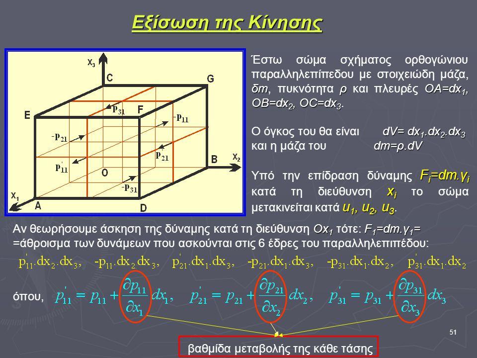 51 Εξίσωση της Κίνησης δmρΟΑ=dx 1, ΟΒ=dx 2, ΟC=dx 3 Έστω σώμα σχήματος ορθογώνιου παραλληλεπίπεδου με στοιχειώδη μάζα, δm, πυκνότητα ρ και πλευρές ΟΑ=dx 1, ΟΒ=dx 2, ΟC=dx 3.
