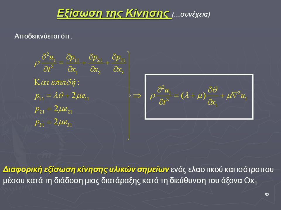 52 Αποδεικνύεται ότι : Εξίσωση της Κίνησης Εξίσωση της Κίνησης (...συνέχεια) Διαφορική εξίσωση κίνησης υλικών σημείων Διαφορική εξίσωση κίνησης υλικών σημείων ενός ελαστικού και ισότροπου μέσου κατά τη διάδοση μιας διατάραξης κατά τη διεύθυνση του άξονα Ox 1