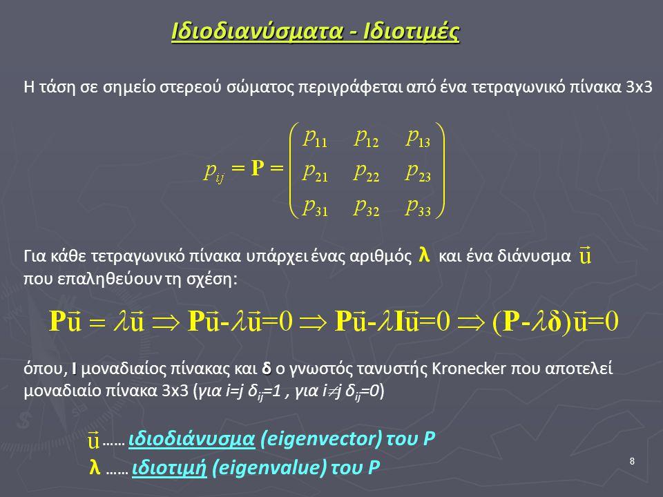 8 Ιδιοδιανύσματα - Ιδιοτιμές Η τάση σε σημείο στερεού σώματος περιγράφεται από ένα τετραγωνικό πίνακα 3x3 Για κάθε τετραγωνικό πίνακα υπάρχει ένας αριθμός λ και ένα διάνυσμα που επαληθεύουν τη σχέση: Ιδ όπου, Ι μοναδιαίος πίνακας και δ ο γνωστός τανυστής Kronecker που αποτελεί μοναδιαίο πίνακα 3x3 (για i=j δ ij =1, για i  j δ ij =0) …… ιδιοδιάνυσμα (eigenvector) του P λ …… ιδιοτιμή (eigenvalue) του P