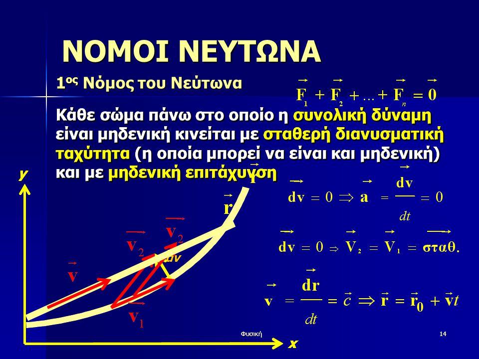 Φυσική14 ΝΟΜΟΙ ΝΕΥΤΩΝΑ 1 ος Νόμος του Νεύτωνα Κάθε σώμα πάνω στο οποίο η συνολική δύναμη είναι μηδενική κινείται με σταθερή διανυσματική ταχύτητα (η οποία μπορεί να είναι και μηδενική) και με μηδενική επιτάχυνση y x dv y x