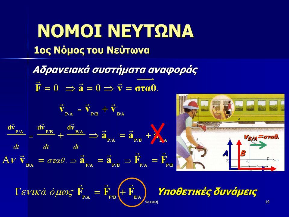 Φυσική19 ΝΟΜΟΙ ΝΕΥΤΩΝΑ 1ος Νόμος του Νεύτωνα Αδρανειακά συστήματα αναφοράς AB v B/A v B/A = σταθ. Υποθετικές δυνάμεις