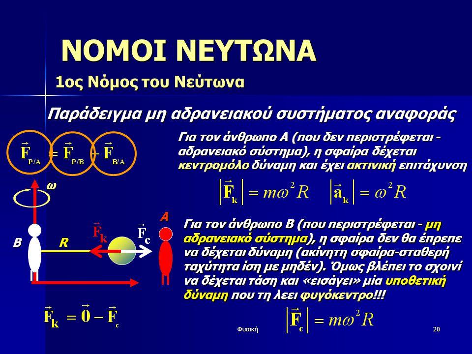 Φυσική20 ΝΟΜΟΙ ΝΕΥΤΩΝΑ 1ος Νόμος του Νεύτωνα Παράδειγμα μη αδρανειακού συστήματος αναφοράς ω Β Α Για τον άνθρωπο Α (που δεν περιστρέφεται - αδρανειακό σύστημα), η σφαίρα δέχεται κεντρομόλο δύναμη και έχει ακτινική επιτάχυνση R Για τον άνθρωπο Β (που περιστρέφεται - μη αδρανειακό σύστημα), η σφαίρα δεν θα έπρεπε να δέχεται δύναμη (ακίνητη σφαίρα-σταθερή ταχύτητα ίση με μηδέν).