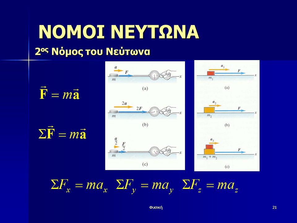 Φυσική21 ΝΟΜΟΙ ΝΕΥΤΩΝΑ 2 ος Νόμος του Νεύτωνα