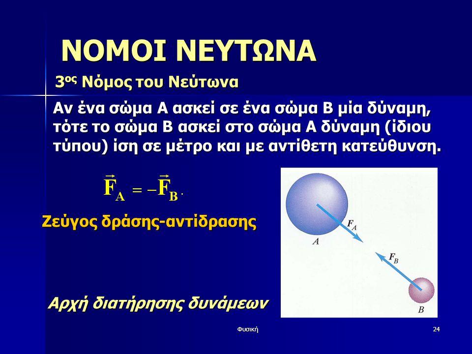 Φυσική24 ΝΟΜΟΙ ΝΕΥΤΩΝΑ 3 ος Νόμος του Νεύτωνα Αν ένα σώμα Α ασκεί σε ένα σώμα B μία δύναμη, τότε το σώμα Β ασκεί στο σώμα Α δύναμη (ίδιου τύπου) ίση σε μέτρο και με αντίθετη κατεύθυνση.
