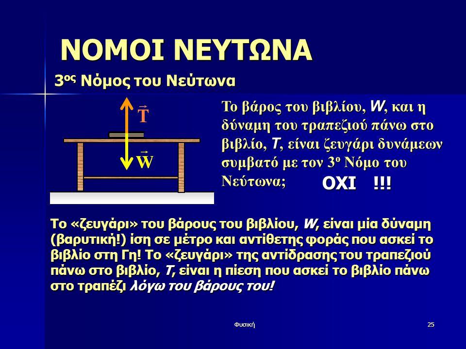 Φυσική25 Το βάρος του βιβλίου, W, και η δύναμη του τραπεζιού πάνω στο βιβλίο, Τ, είναι ζευγάρι δυνάμεων συμβατό με τον 3 ο Νόμο του Νεύτωνα; ΝΟΜΟΙ ΝΕΥΤΩΝΑ 3 ος Νόμος του Νεύτωνα ΟΧΙ !!.