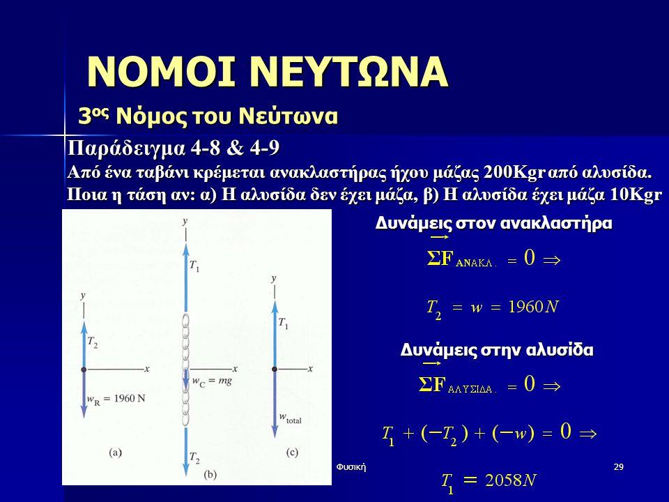 Φυσική29 Παράδειγμα 4-8 & 4-9 Από ένα ταβάνι κρέμεται ανακλαστήρας ήχου μάζας 200Kgr από αλυσίδα. Ποια η τάση αν: α) Η αλυσίδα δεν έχει μάζα, β) Η αλυ