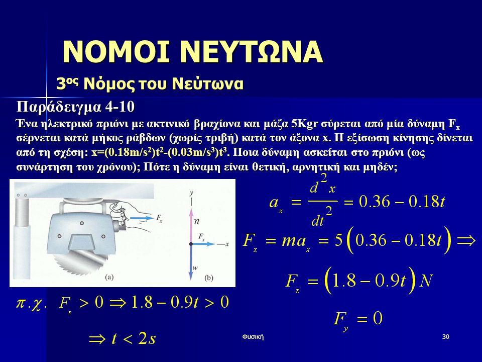 Φυσική30 Παράδειγμα 4-10 Ένα ηλεκτρικό πριόνι με ακτινικό βραχίονα και μάζα 5Kgr σύρεται από μία δύναμη F x σέρνεται κατά μήκος ράβδων (χωρίς τριβή) κατά τον άξονα x.