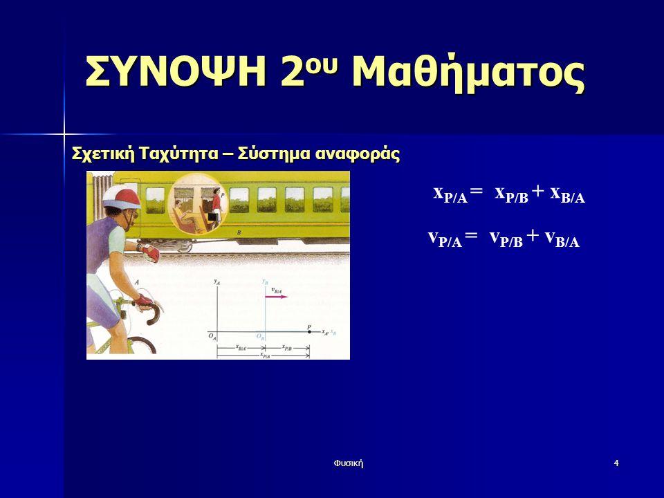 Φυσική4 ΣΥΝΟΨΗ 2 ου Μαθήματος Σχετική Ταχύτητα – Σύστημα αναφοράς x P/A = x P/B + x B/A v P/A = v P/B + v B/A