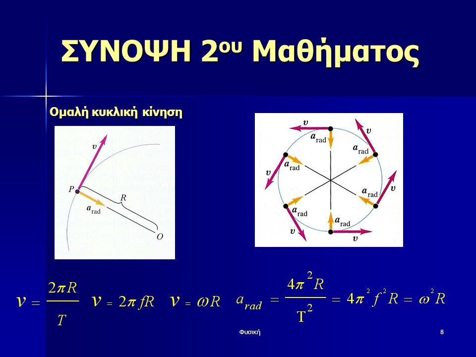 Φυσική8 ΣΥΝΟΨΗ 2 ου Μαθήματος Ομαλή κυκλική κίνηση