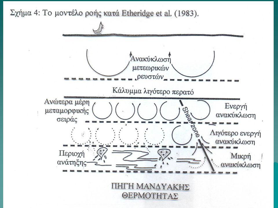   ΣΥΜΠΕΡΑΣΜΑΤΑ Μεταμόρφωση μέσω αφυδάτωσης πετρωμάτων και αποβολής πτητικών από τις παραγενέσεις τους Αποβολή των ρευστών μέσω ρηξιγενών ζωνών Τα πετρώματα θραύονται κατά τη διαφυγή των ρευστών λόγω ανεπαρκούς περατότητας Απόθεση χαλαζία στις διόδους διαφυγής των ρευστών Τα ρευστά ρέουν προς τις ρηξιγενείς δομές εξαιτίας της βαθμίδας πίεσης