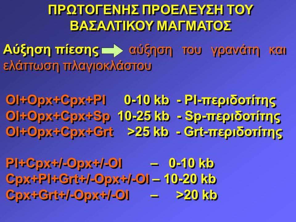 ΠΡΩΤΟΓΕΝΗΣ ΠΡΟΕΛΕΥΣΗ ΤΟΥ ΒΑΣΑΛΤΙΚΟΥ ΜΑΓΜΑΤΟΣ Αύξηση πίεσης αύξηση του γρανάτη και ελάττωση πλαγιοκλάστου Ol+Opx+Cpx+Pl 0-10 kb - Pl-περιδοτίτης Ol+Opx+Cpx+Sp 10-25 kb - Sp-περιδοτίτης Ol+Opx+Cpx+Grt >25 kb - Grt-περιδοτίτης Pl+Cpx+/-Opx+/-Ol – 0-10 kb Cpx+Pl+Grt+/-Opx+/-Ol – 10-20 kb Cpx+Grt+/-Opx+/-Ol – >20 kb Ol+Opx+Cpx+Pl 0-10 kb - Pl-περιδοτίτης Ol+Opx+Cpx+Sp 10-25 kb - Sp-περιδοτίτης Ol+Opx+Cpx+Grt >25 kb - Grt-περιδοτίτης Pl+Cpx+/-Opx+/-Ol – 0-10 kb Cpx+Pl+Grt+/-Opx+/-Ol – 10-20 kb Cpx+Grt+/-Opx+/-Ol – >20 kb