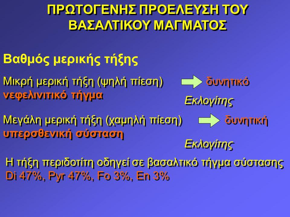 ΠΡΩΤΟΓΕΝΗΣ ΠΡΟΕΛΕΥΣΗ ΤΟΥ ΒΑΣΑΛΤΙΚΟΥ ΜΑΓΜΑΤΟΣ Μικρή μερική τήξη (ψηλή πίεση)δυνητικό νεφελινιτικό τήγμα Μεγάλη μερική τήξη (χαμηλή πίεση) δυνητική υπερσθενική σύσταση Η τήξη περιδοτίτη οδηγεί σε βασαλτικό τήγμα σύστασης Di 47%, Pyr 47%, Fo 3%, En 3% Εκλογίτης Βαθμός μερικής τήξης