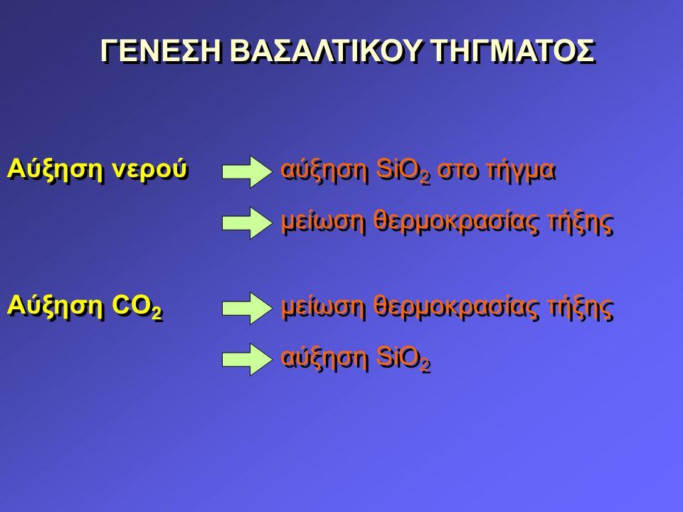 ΓΕΝΕΣΗ ΒΑΣΑΛΤΙΚΟΥ ΤΗΓΜΑΤΟΣ Αύξηση νερούαύξηση SiO 2 στο τήγμα μείωση θερμοκρασίας τήξης Αύξηση CO 2 μείωση θερμοκρασίας τήξης αύξηση SiO 2