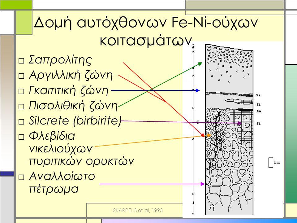 Δομή αυτόχθονων Fe-Ni-ούχων κοιτασμάτων □Σαπρολίτης □Αργιλλική ζώνη □Γκαιτιτική ζώνη □Πισολιθική ζώνη □Silcrete (birbirite) □Φλεβίδια νικελιούχων πυριτικών ορυκτών □Αναλλοίωτο πέτρωμα SKARPELIS et al, 1993