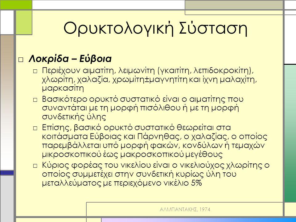 Ορυκτολογική Σύσταση □ Λοκρίδα – Εύβοια □Περιέχουν αιματίτη, λειμωνίτη (γκαιτίτη, λεπιδοκροκίτη), χλωρίτη, χαλαζία, χρωμίτη±μαγνητίτη και ίχνη μαλαχίτη, μαρκασίτη □Βασικότερο ορυκτό συστατικό είναι ο αιματίτης που συναντάται με τη μορφή πισόλιθου ή με τη μορφή συνδετικής ύλης □Επίσης, βασικό ορυκτό συστατικό θεωρείται στα κοιτάσματα Εύβοιας και Πάρνηθας, ο χαλαζίας, ο οποίος παρεμβάλλεται υπό μορφή φακών, κονδύλων ή τεμαχών μικροσκοπικού έως μακροσκοπικού μεγέθους □Κύριος φορέας του νικελίου είναι ο νικελιούχος χλωρίτης ο οποίος συμμετέχει στην συνδετική κυρίως ύλη του μεταλλεύματος με περιεχόμενο νικέλιο 5% ΑΛΜΠΑΝΤΑΚΗΣ, 1974