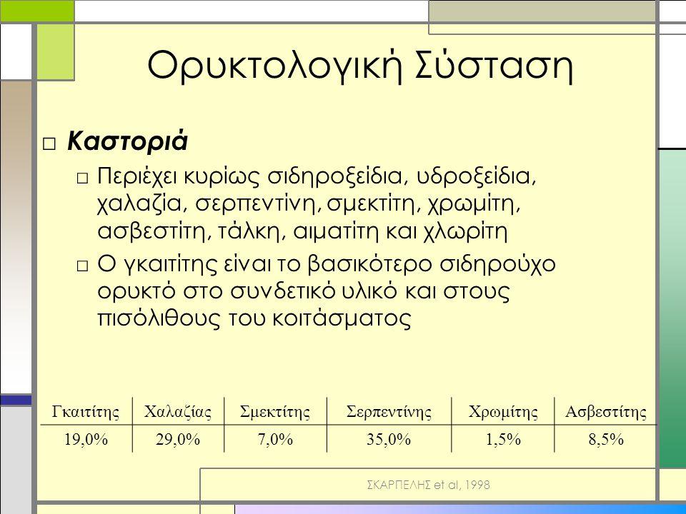 Ορυκτολογική Σύσταση □ Καστοριά □Περιέχει κυρίως σιδηροξείδια, υδροξείδια, χαλαζία, σερπεντίνη, σμεκτίτη, χρωμίτη, ασβεστίτη, τάλκη, αιματίτη και χλωρίτη □Ο γκαιτίτης είναι το βασικότερο σιδηρούχο ορυκτό στο συνδετικό υλικό και στους πισόλιθους του κοιτάσματος ΓκαιτίτηςΧαλαζίαςΣμεκτίτηςΣερπεντίνηςΧρωμίτηςΑσβεστίτης 19,0%29,0%7,0%35,0%1,5%8,5% ΣΚΑΡΠΕΛΗΣ et al, 1998
