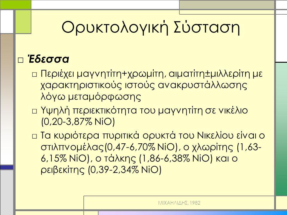 Ορυκτολογική Σύσταση □ Έδεσσα □Περιέχει μαγνητίτη+χρωμίτη, αιματίτη±μιλλερίτη με χαρακτηριστικούς ιστούς ανακρυστάλλωσης λόγω μεταμόρφωσης □Υψηλή περιεκτικότητα του μαγνητίτη σε νικέλιο (0,20-3,87% NiO) □Τα κυριότερα πυριτικά ορυκτά του Νικελίου είναι ο στιλπνομέλας(0,47-6,70% NiO), ο χλωρίτης (1,63- 6,15% NiO), ο τάλκης (1,86-6,38% NiO) και ο ρειβεκίτης (0,39-2,34% NiO) ΜΙΧΑΗΛΙΔΗΣ, 1982