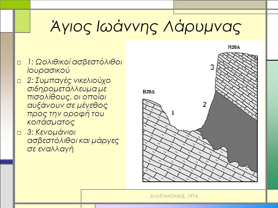 Άγιος Ιωάννης Λάρυμνας □1: Ωολιθικοί ασβεστόλιθοι Ιουρασικού □2: Συμπαγές νικελιούχο σιδηρομετάλλευμα με πισολίθους, οι οποίοι αυξάνουν σε μέγεθος προς την οροφή του κοιτάσματος □3: Κενομάνιοι ασβεστόλιθοι και μάργες σε εναλλαγή ΑΛΜΠΑΝΤΑΚΗΣ, 1974