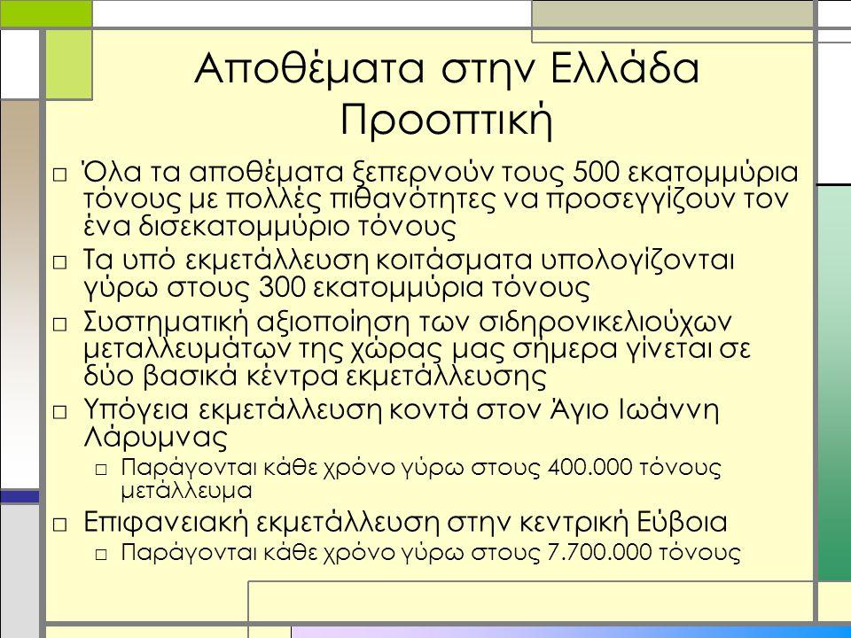 Αποθέματα στην Ελλάδα Προοπτική □Όλα τα αποθέματα ξεπερνούν τους 500 εκατομμύρια τόνους με πολλές πιθανότητες να προσεγγίζουν τον ένα δισεκατομμύριο τόνους □Τα υπό εκμετάλλευση κοιτάσματα υπολογίζονται γύρω στους 300 εκατομμύρια τόνους □Συστηματική αξιοποίηση των σιδηρονικελιούχων μεταλλευμάτων της χώρας μας σήμερα γίνεται σε δύο βασικά κέντρα εκμετάλλευσης □Υπόγεια εκμετάλλευση κοντά στον Άγιο Ιωάννη Λάρυμνας □Παράγονται κάθε χρόνο γύρω στους 400.000 τόνους μετάλλευμα □Επιφανειακή εκμετάλλευση στην κεντρική Εύβοια □Παράγονται κάθε χρόνο γύρω στους 7.700.000 τόνους