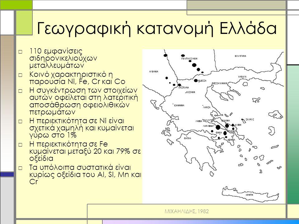 Γεωγραφική κατανομή Ελλάδα □110 εμφανίσεις σιδηρονικελιούχων μεταλλευμάτων □Κοινό χαρακτηριστικό η παρουσία Ni, Fe, Cr και Co □Η συγκέντρωση των στοιχείων αυτών οφείλεται στη λατεριτική αποσάθρωση οφειολιθικών πετρωμάτων □Η περιεκτικότητα σε Ni είναι σχετικά χαμηλή και κυμαίνεται γύρω στο 1% □Η περιεκτικότητα σε Fe κυμαίνεται μεταξύ 20 και 79% σε οξείδια □Τα υπόλοιπα συστατικά είναι κυρίως οξείδια του Al, Si, Mn και Cr ΜΙΧΑΗΛΙΔΗΣ, 1982