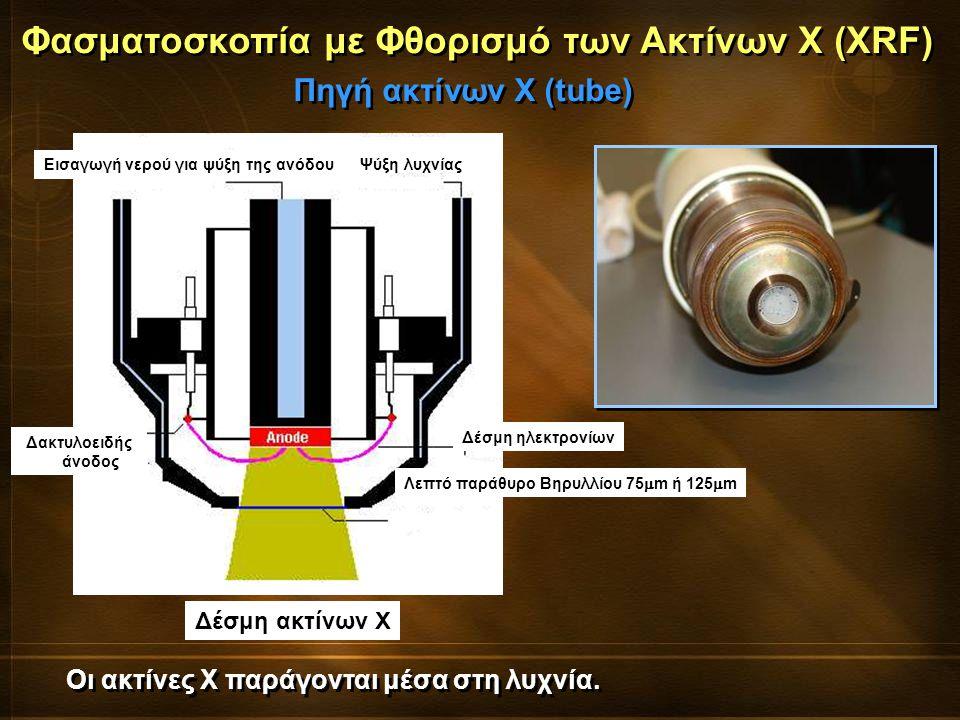 Οι ακτίνες Χ παράγονται μέσα στη λυχνία. Φασματοσκοπία με Φθορισμό των Ακτίνων Χ (XRF) Δέσμη ακτίνων Χ Λεπτό παράθυρο Βηρυλλίου 75  m ή 125  m Δέσμη