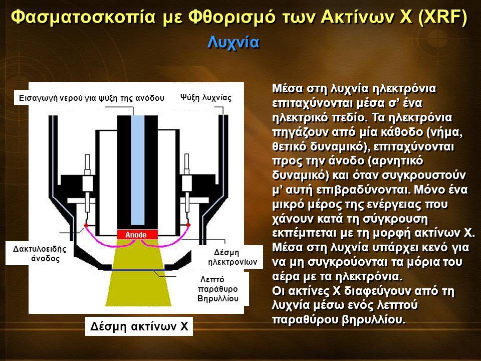 Φασματοσκοπία με Φθορισμό των Ακτίνων Χ (XRF) Λυχνία Μέσα στη λυχνία ηλεκτρόνια επιταχύνονται μέσα σ' ένα ηλεκτρικό πεδίο. Τα ηλεκτρόνια πηγάζουν από