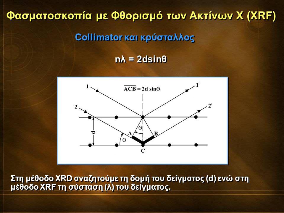 Στη μέθοδο XRD αναζητούμε τη δομή του δείγματος (d) ενώ στη μέθοδο XRF τη σύσταση (λ) του δείγματος. Φασματοσκοπία με Φθορισμό των Ακτίνων Χ (XRF) Col