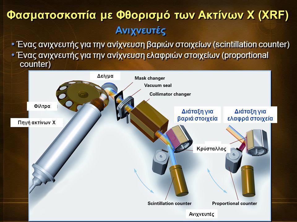 Φασματοσκοπία με Φθορισμό των Ακτίνων Χ (XRF) Ανιχνευτές Ένας ανιχνευτής για την ανίχνευση βαριών στοιχείων (scintillation counter) Ένας ανιχνευτής γι