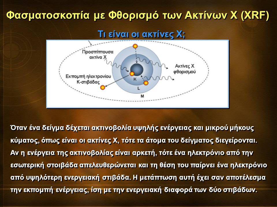 Φασματοσκοπία με Φθορισμό των Ακτίνων Χ (XRF) Όταν ένα δείγμα δέχεται ακτινοβολία υψηλής ενέργειας και μικρού μήκους κύματος, όπως είναι οι ακτίνες Χ,