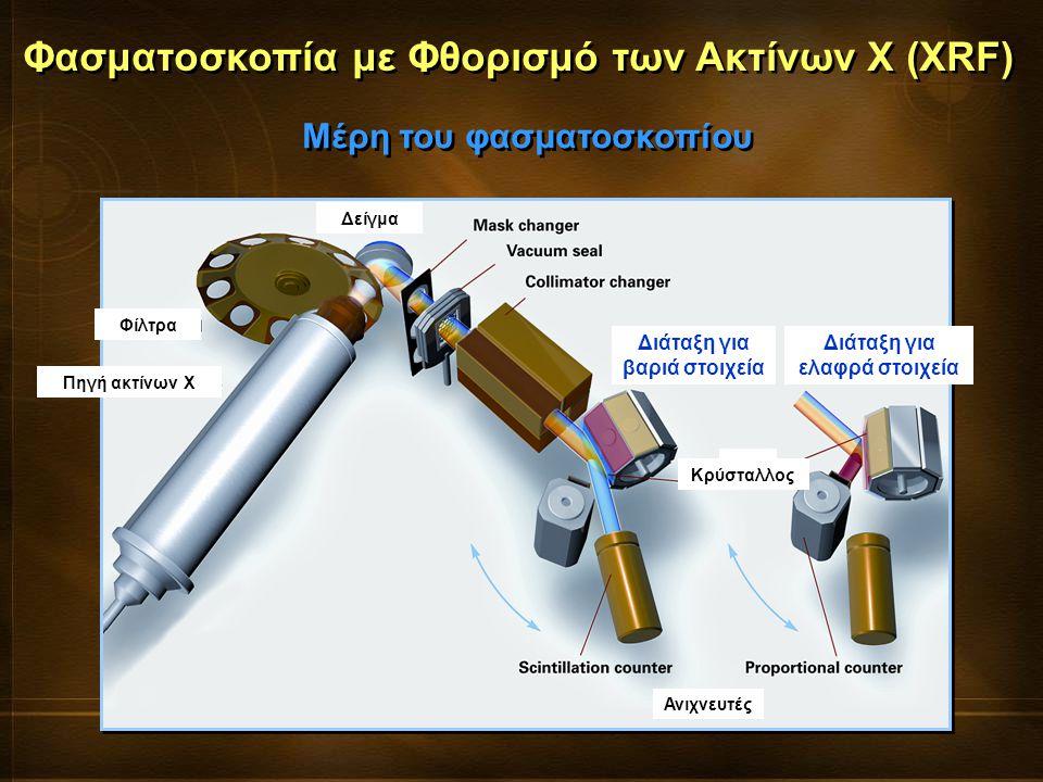 Φασματοσκοπία με Φθορισμό των Ακτίνων Χ (XRF) Μέρη του φασματοσκοπίου Πηγή ακτίνων Χ Φίλτρα Δείγμα Διάταξη για βαριά στοιχεία Διάταξη για ελαφρά στοιχ
