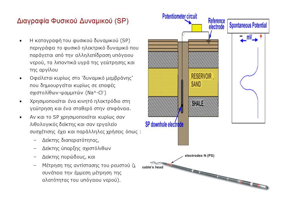 Διαγραφία Φυσικού Δυναμικού (SP) Η καταγραφή του φυσικού δυναμικού (SP) περιγράφει το φυσικό ηλεκτρικό δυναμικό που παράγεται από την αλληλεπίδραση υπ