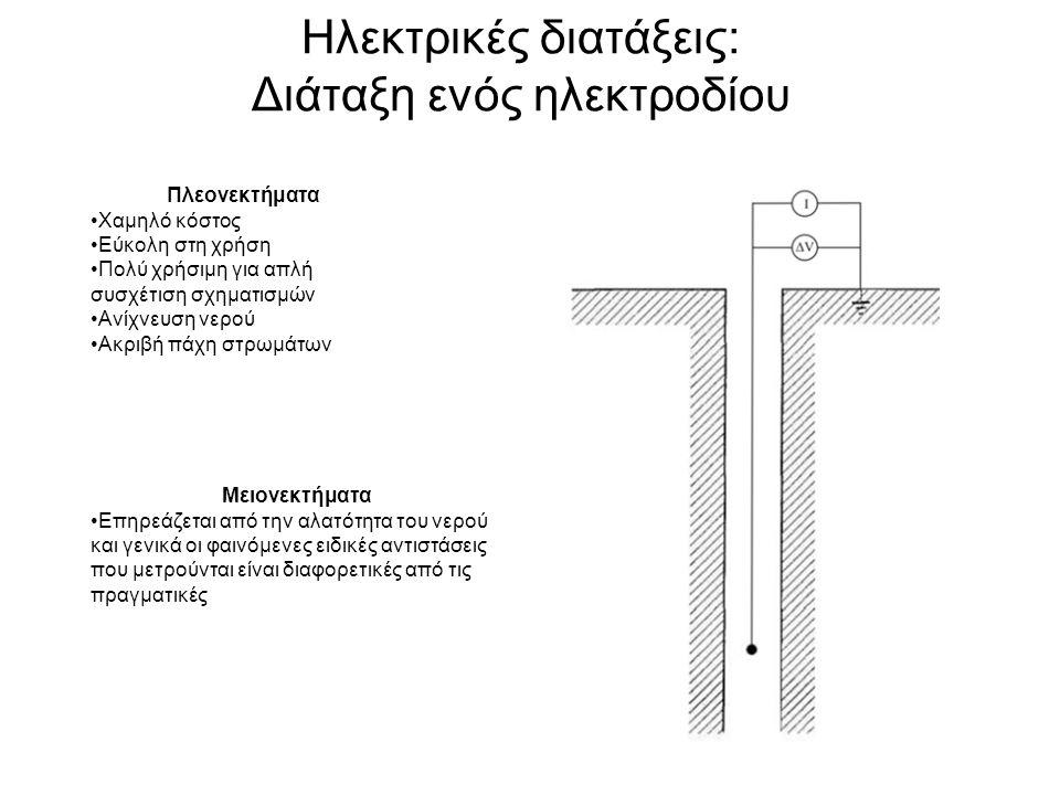 Ηλεκτρικές διατάξεις: Διάταξη ενός ηλεκτροδίου Πλεονεκτήματα Χαμηλό κόστος Εύκολη στη χρήση Πολύ χρήσιμη για απλή συσχέτιση σχηματισμών Ανίχνευση νερο