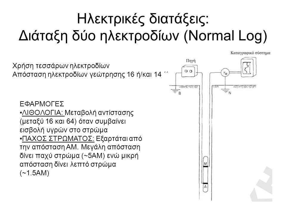 Ηλεκτρικές διατάξεις: Διάταξη δύο ηλεκτροδίων (Normal Log) Χρήση τεσσάρων ηλεκτροδίων Απόσταση ηλεκτροδίων γεώτρησης 16 ή/και 14 ΄΄ ΕΦΑΡΜΟΓΕΣ ΛΙΘΟΛΟΓΙ