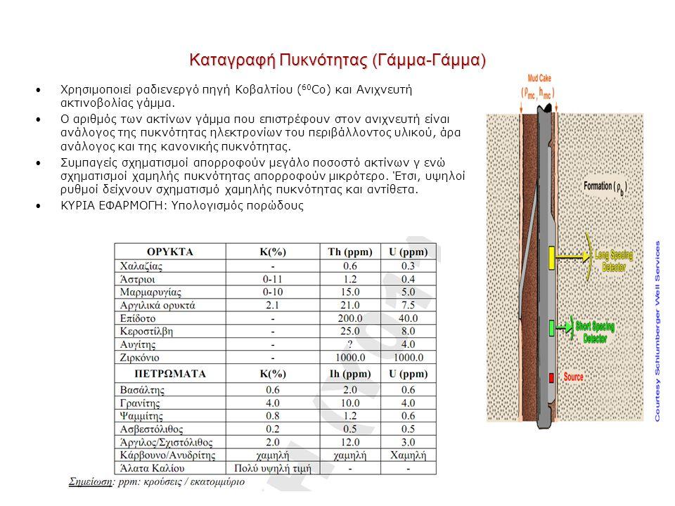 Καταγραφή Πυκνότητας (Γάμμα-Γάμμα) Χρησιμοποιεί ραδιενεργό πηγή Κοβαλτίου ( 60 Co) και Ανιχνευτή ακτινοβολίας γάμμα. Ο αριθμός των ακτίνων γάμμα που ε