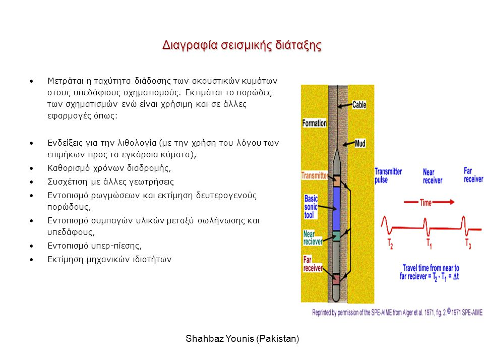 Shahbaz Younis (Pakistan) Μετράται η ταχύτητα διάδοσης των ακουστικών κυμάτων στους υπεδάφιους σχηματισμούς. Εκτιμάται το πορώδες των σχηματισμών ενώ