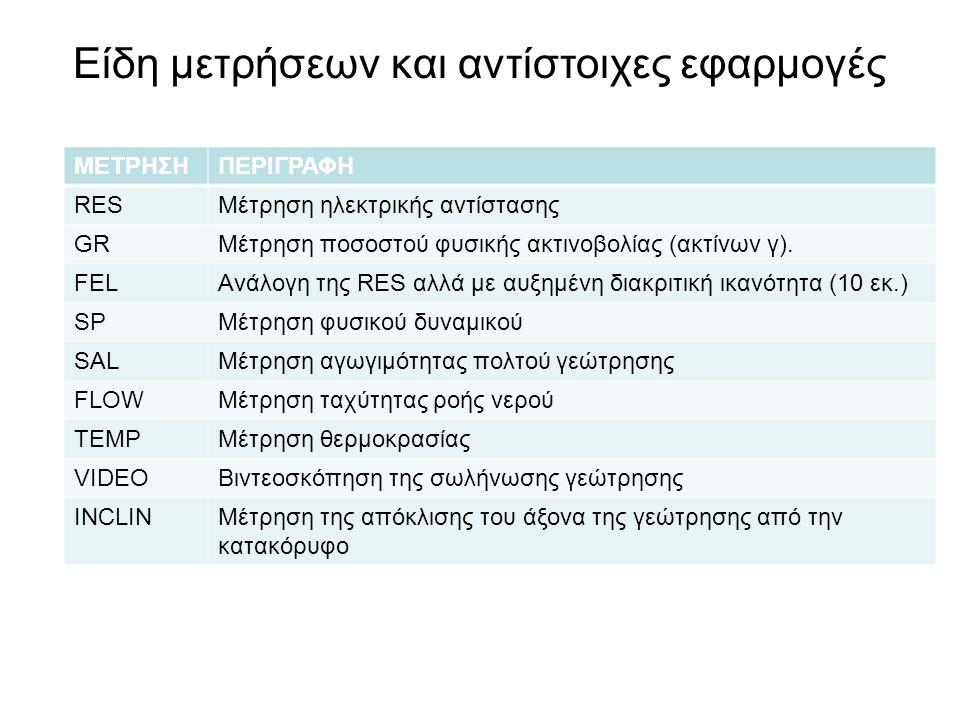 Είδη μετρήσεων και αντίστοιχες εφαρμογές ΜΕΤΡΗΣΗΠΕΡΙΓΡΑΦΗ RESΜέτρηση ηλεκτρικής αντίστασης GRΜέτρηση ποσοστού φυσικής ακτινοβολίας (ακτίνων γ). FELΑνά