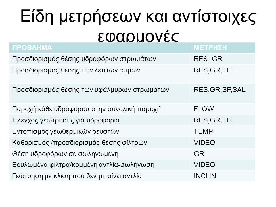 Είδη μετρήσεων και αντίστοιχες εφαρμογές ΠΡΟΒΛΗΜΑΜΕΤΡΗΣΗ Προσδιορισμός θέσης υδροφόρων στρωμάτωνRES, GR Προσδιορισμός θέσης των λεπτών άμμωνRES,GR,FEL