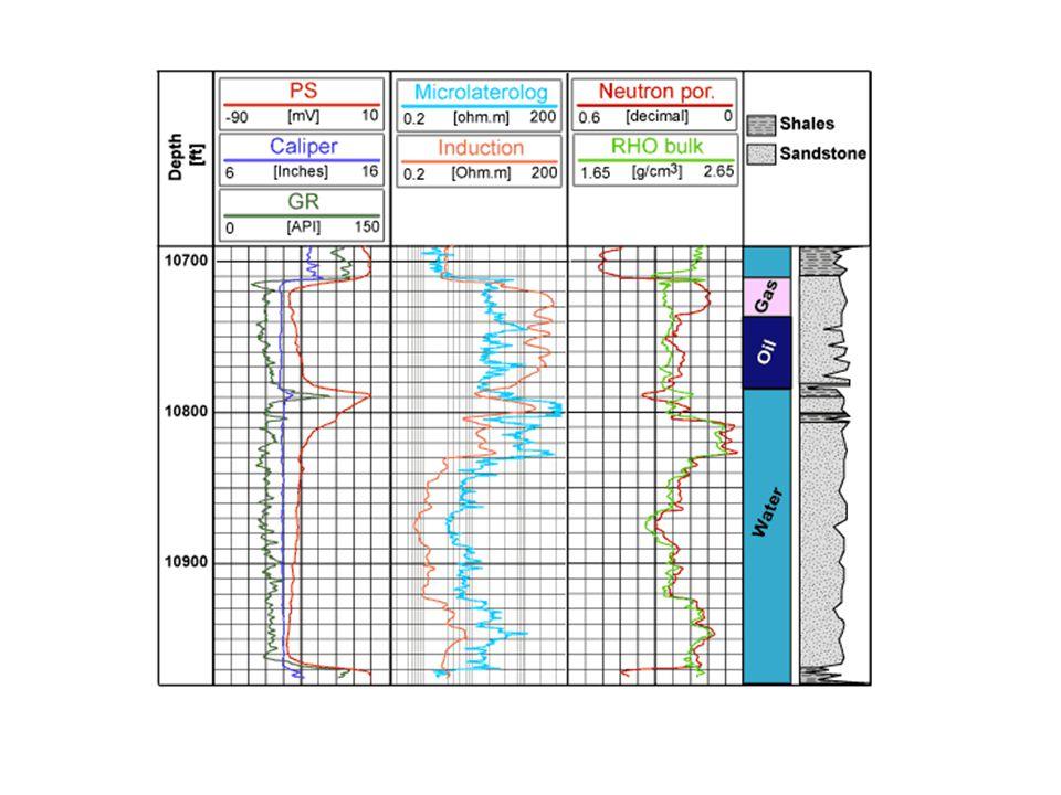  Βάθος μέχρι λιθολογικά όρια  Ταυτοποίηση λιθολογικών σχηματισμών  ποιότητα/περιεκτικότητα μεταλλικών ορυκτών  συσχέτιση μεταξύ γεωτρήσεων  χαρτογράφηση γεωλογικής δομής  ακριβής προσδιορισμός βάθους  σκληρότητα βραχωδών σχηματισμών  Επιτόπου καθορισμός διεύθυνσης τάσεων  συχνότητα εμφάνισης ρωγμώσεων  πορώδες  αλατότητα ρευστών Εφαρμογές