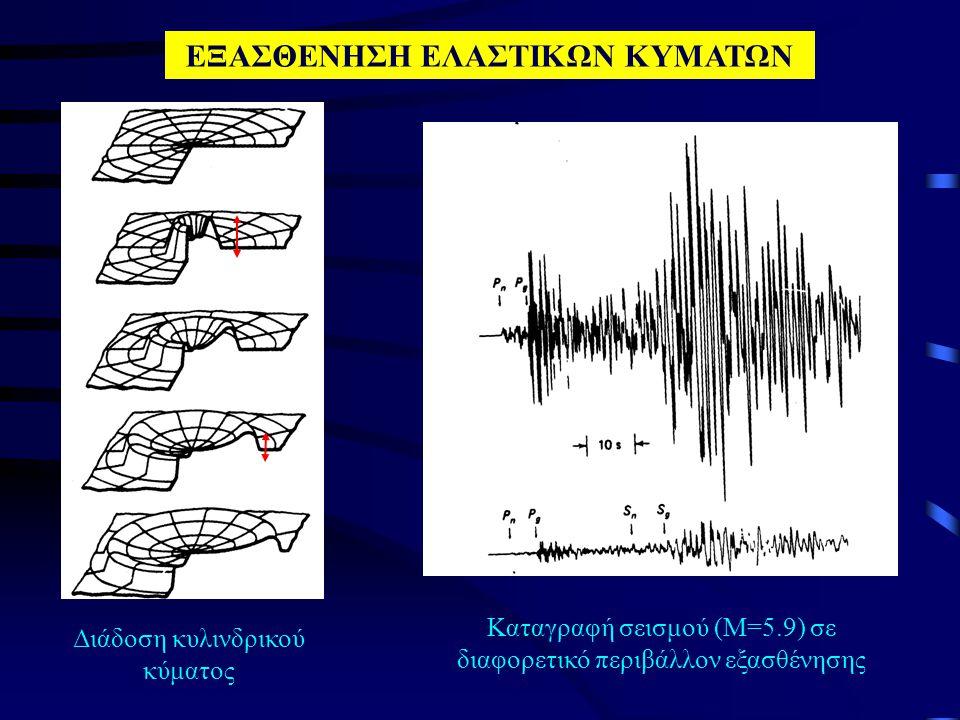 ΕΞΑΣΘΕΝΗΣΗ ΕΛΑΣΤΙΚΩΝ ΚΥΜΑΤΩΝ Διάδοση κυλινδρικού κύματος Καταγραφή σεισμού (Μ=5.9) σε διαφορετικό περιβάλλον εξασθένησης