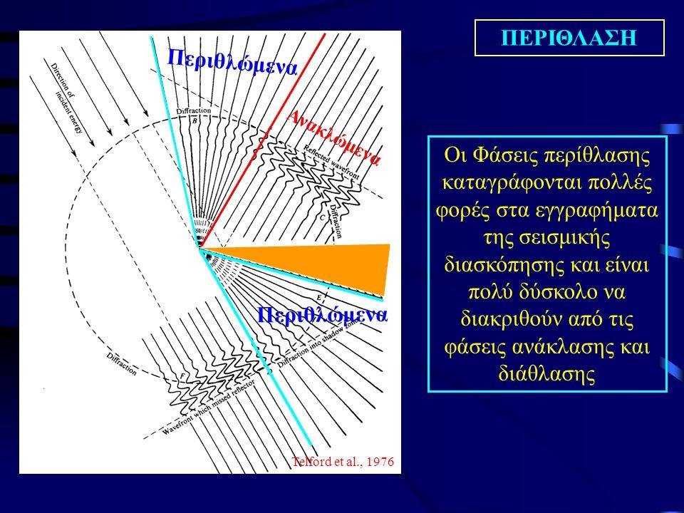 ΠΕΡΙΘΛΑΣΗ Οι Φάσεις περίθλασης καταγράφονται πολλές φορές στα εγγραφήματα της σεισμικής διασκόπησης και είναι πολύ δύσκολο να διακριθούν από τις φάσεις ανάκλασης και διάθλασης Ανακλώμενα Περιθλώμενα Telford et al., 1976