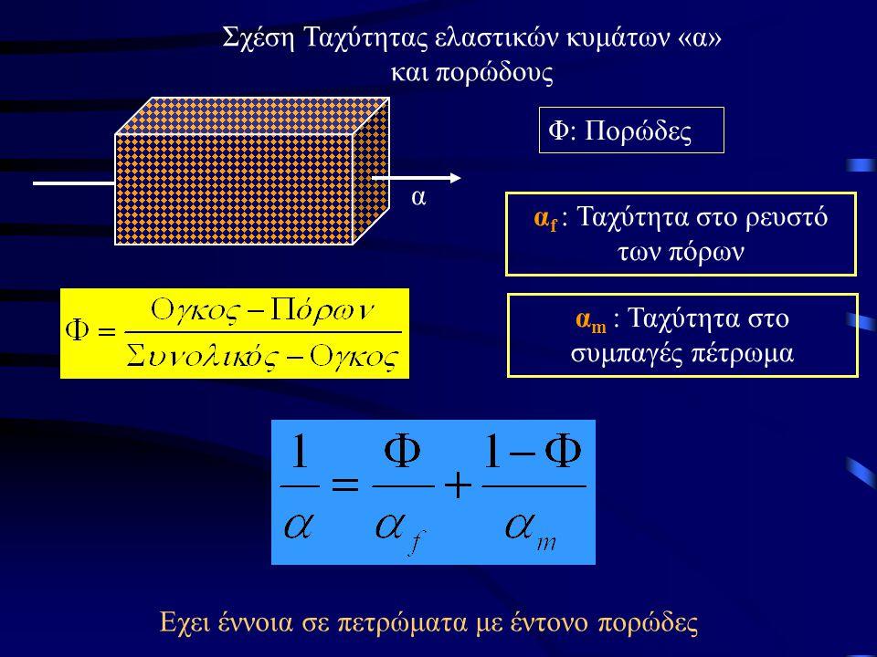 Σχέση Ταχύτητας ελαστικών κυμάτων «α» και πορώδους α Φ: Πορώδες α f : Ταχύτητα στο ρευστό των πόρων α m : Ταχύτητα στο συμπαγές πέτρωμα Εχει έννοια σε πετρώματα με έντονο πορώδες