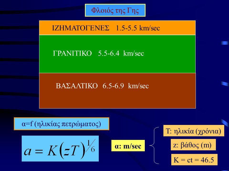 Φλοιός της Γης ΙΖΗΜΑΤΟΓΕΝΕΣ 1.5-5.5 km/sec ΓΡΑΝΙΤΙΚΟ 5.5-6.4 km/sec ΒΑΣΑΛΤΙΚΟ 6.5-6.9 km/sec α=f (ηλικίας πετρώματος) Τ: ηλικία (χρόνια) z: βάθος (m) Κ = ct = 46.5 α: m/sec